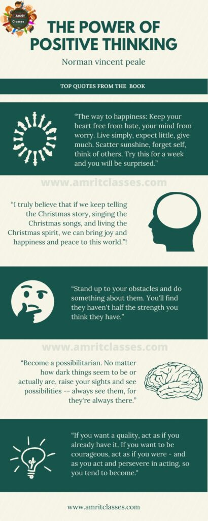 Top Quotes by the Author from the book the power of positive thinking.